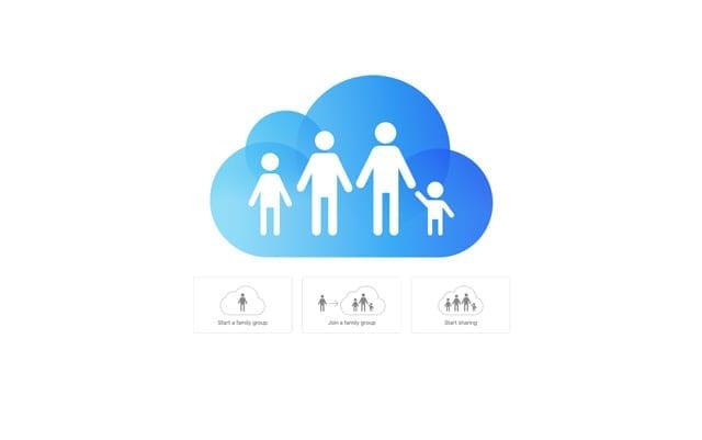 Как настроить и использовать Apple Family Sharing на вашем iPhone, iPad или Mac